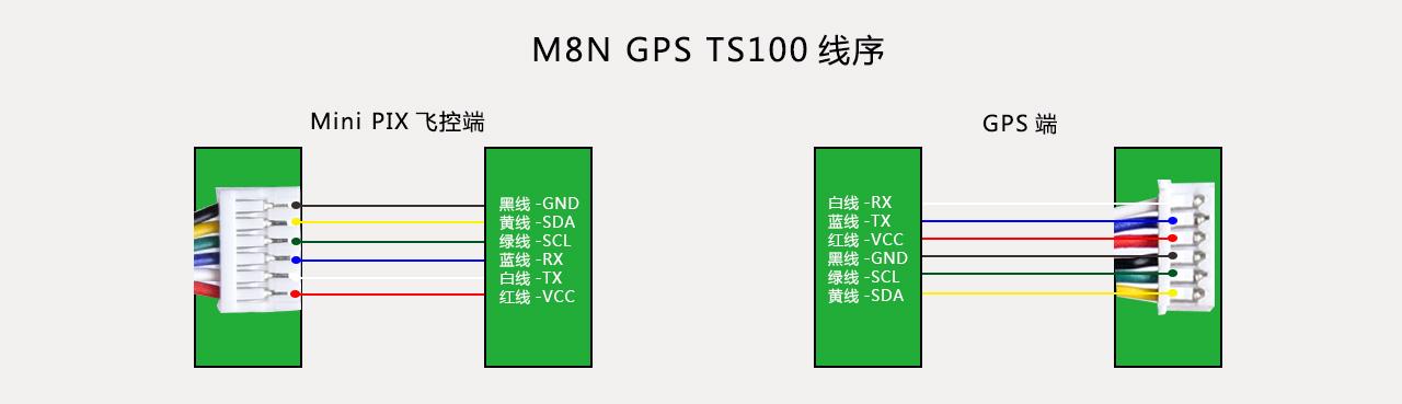 乐迪M8N GPS TS100介绍配置及线序
