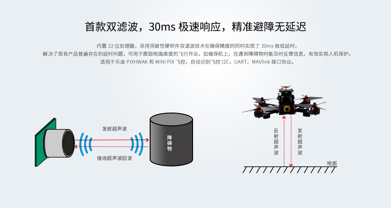 乐迪PIXHAWK PIX APM2.8 飞控超声波SU04避障模块高精准声呐 定高